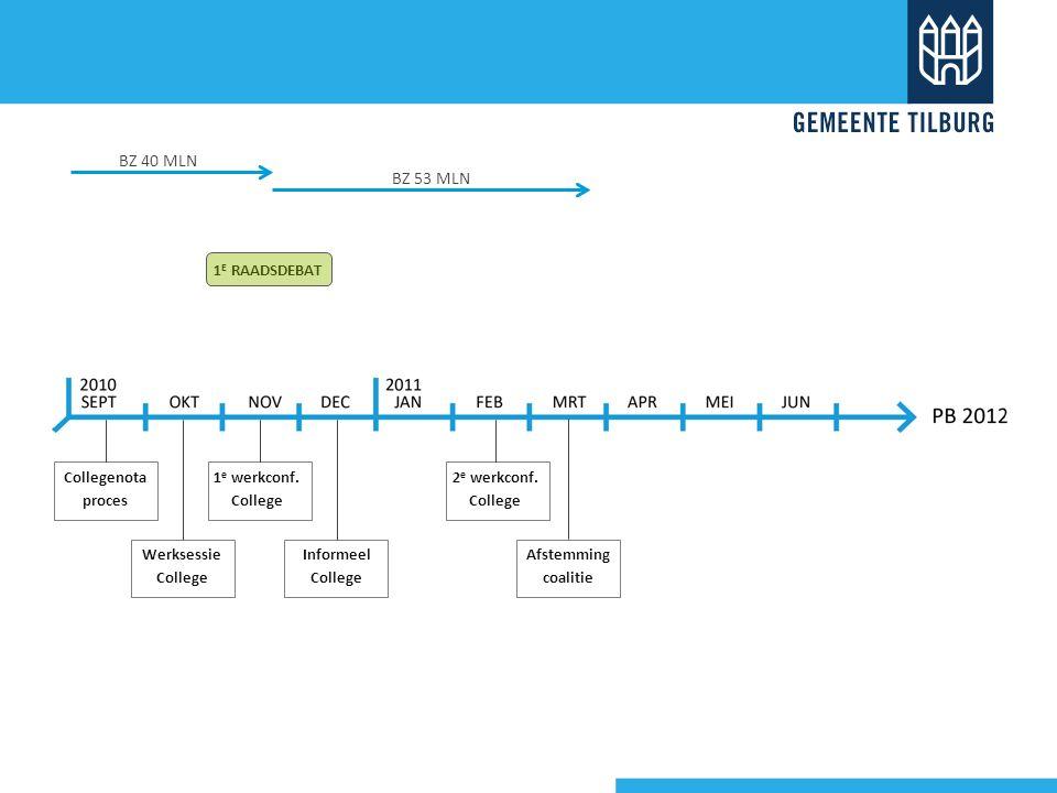BZ 40 MLN BZ 53 MLN Collegenota proces 1 e werkconf.