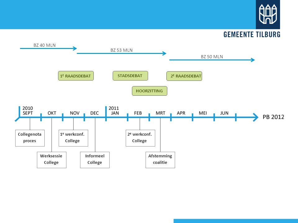 BZ 40 MLN BZ 50 MLN BZ 53 MLN Collegenota proces 1 e werkconf.
