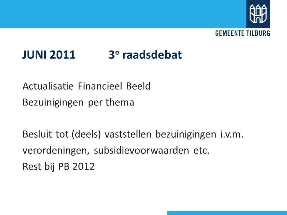 JUNI 2011 3 e raadsdebat Actualisatie Financieel Beeld Bezuinigingen per thema Besluit tot (deels) vaststellen bezuinigingen i.v.m.