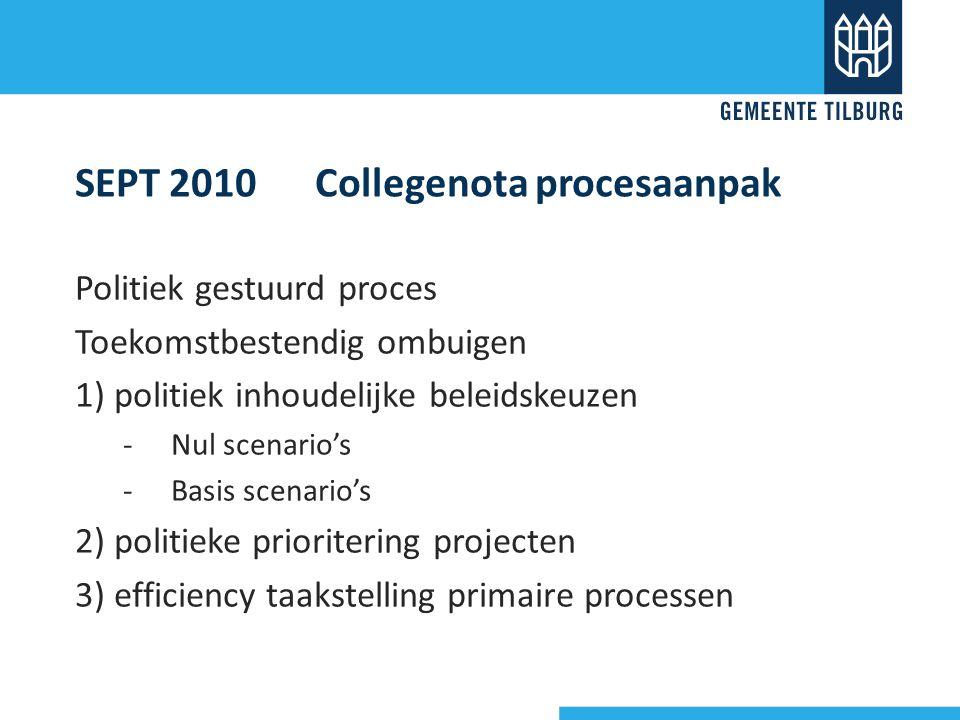 SEPT 2010 Collegenota procesaanpak Politiek gestuurd proces Toekomstbestendig ombuigen 1) politiek inhoudelijke beleidskeuzen -Nul scenario's -Basis scenario's 2) politieke prioritering projecten 3) efficiency taakstelling primaire processen