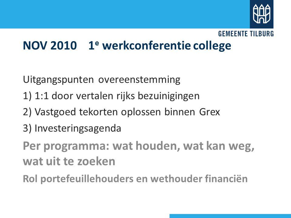 BZ 40 MLN Collegenota proces 1 e werkconf. College Werksessie College 1 E RAADSDEBAT
