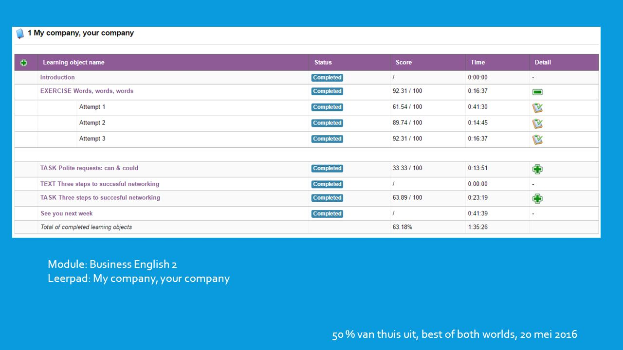 50 % van thuis uit, best of both worlds, 20 mei 2016 Module: Business English 2 Leerpad: My company, your company