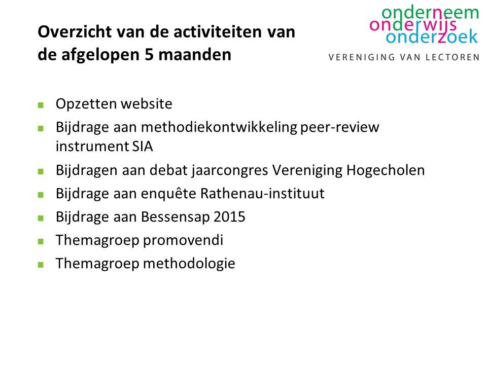 Overzicht van de activiteiten van de afgelopen 5 maanden n Opzetten website n Bijdrage aan methodiekontwikkeling peer-review instrument SIA n Bijdrage