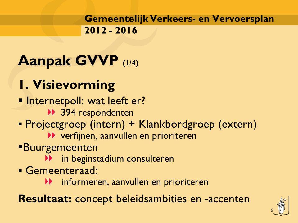 6 Gemeentelijk Verkeers- en Vervoersplan 2012 - 2016 Aanpak GVVP (1/4) 1. Visievorming  Internetpoll: wat leeft er? 394 respondenten  Projectgroep (