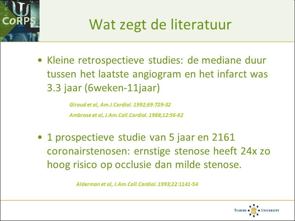 Wat zegt de literatuur Kleine retrospectieve studies: de mediane duur tussen het laatste angiogram en het infarct was 3.3 jaar (6weken-11jaar) 1 prosp