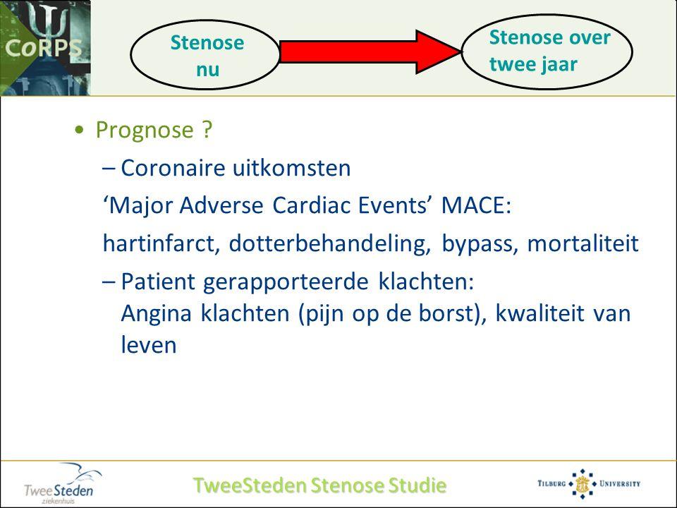 Stenose nu Stenose over twee jaar TweeSteden Stenose Studie Prognose ? –Coronaire uitkomsten 'Major Adverse Cardiac Events' MACE: hartinfarct, dotterb