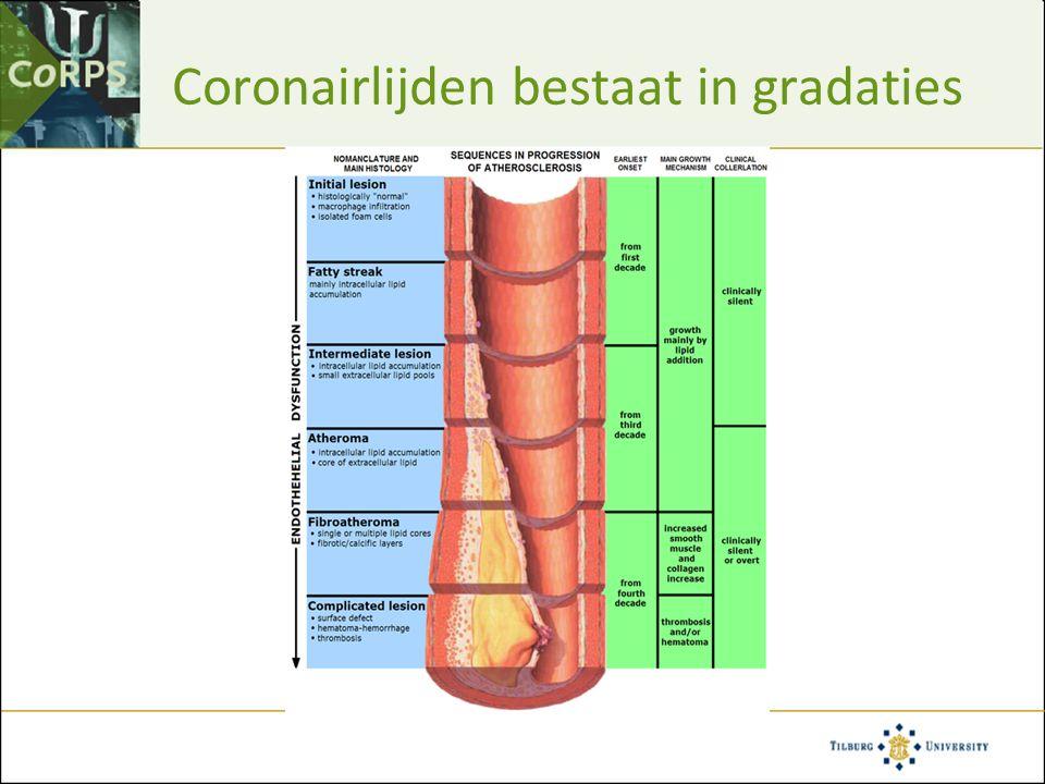 Coronairlijden bestaat in gradaties