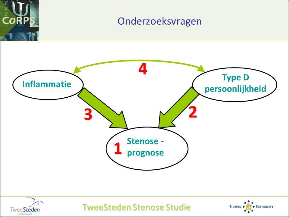 Onderzoeksvragen Type D persoonlijkheid Inflammatie Stenose - prognose TweeSteden Stenose Studie 1 2 3 4