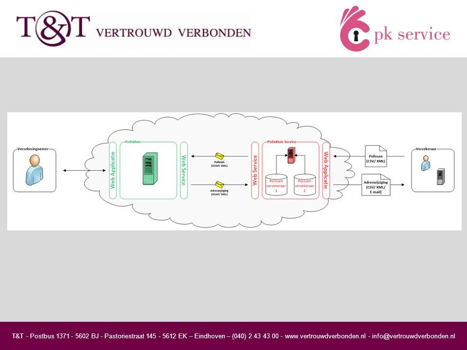 T&T - Postbus 1371 - 5602 BJ - Pastoriestraat 145 - 5612 EK – Eindhoven – (040) 2 43 43 00 - www.vertrouwdverbonden.nl - info@vertrouwdverbonden.nl