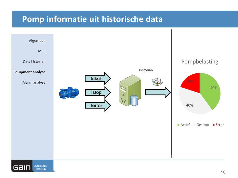 Pomp informatie uit historische data 10 Istart Istop Ierror Algemeen MES Data historian Equipment analyse Alarm analyse