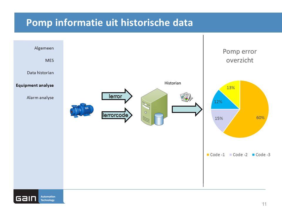 Pomp informatie uit historische data 11 Ierror Ierrorcode Algemeen MES Data historian Equipment analyse Alarm analyse