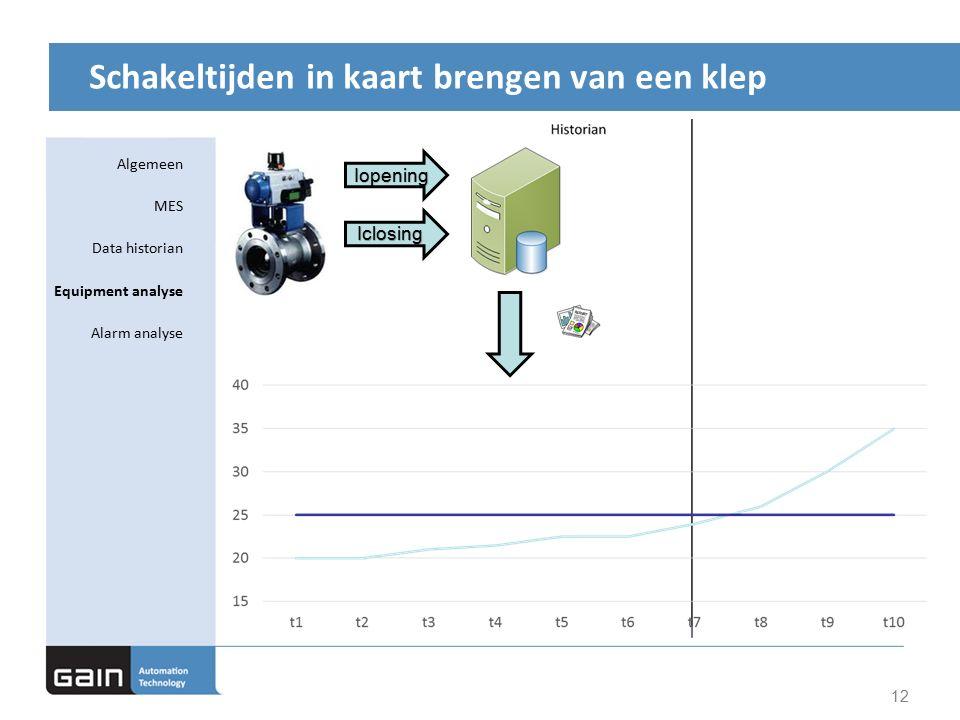 Schakeltijden in kaart brengen van een klep 12 Iopening Iclosing Algemeen MES Data historian Equipment analyse Alarm analyse