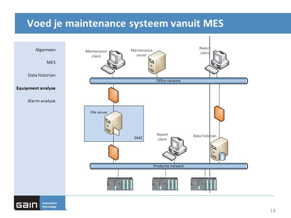 Alarm analyse vanuit MES 15 Langdurig opslaan van alarmen Algemeen MES Data historian Equipment analyse Alarm analyse