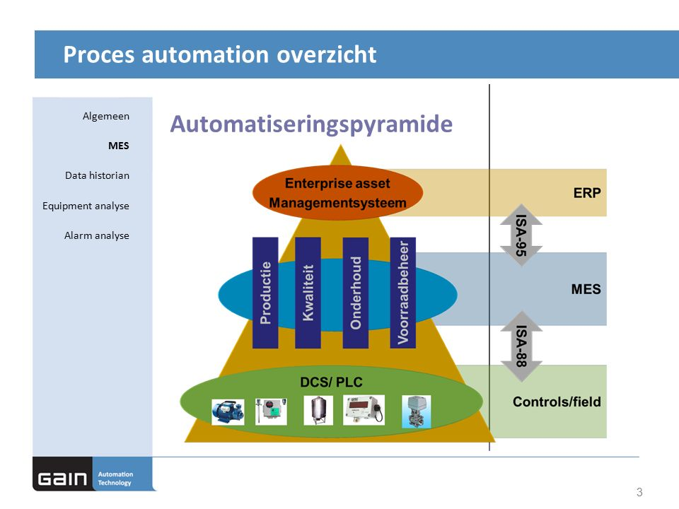 Proces automation overzicht Automatiseringspyramide 3 Algemeen MES Data historian Equipment analyse Alarm analyse