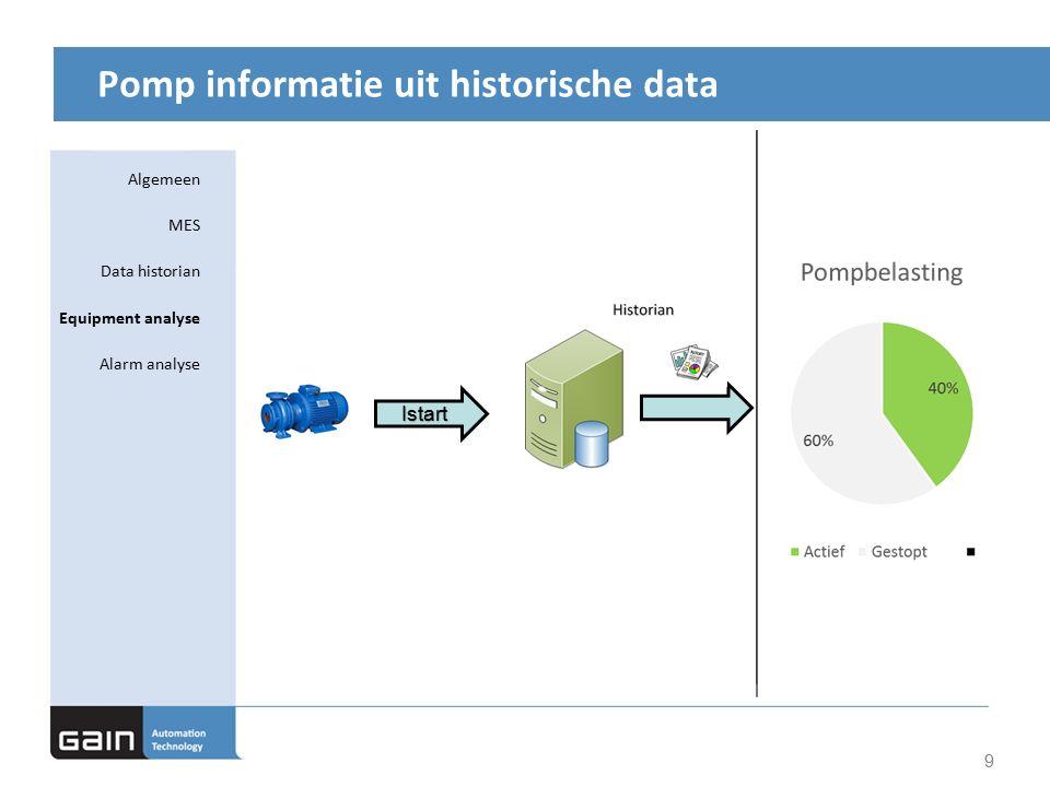 Pomp informatie uit historische data 9 Istart Algemeen MES Data historian Equipment analyse Alarm analyse