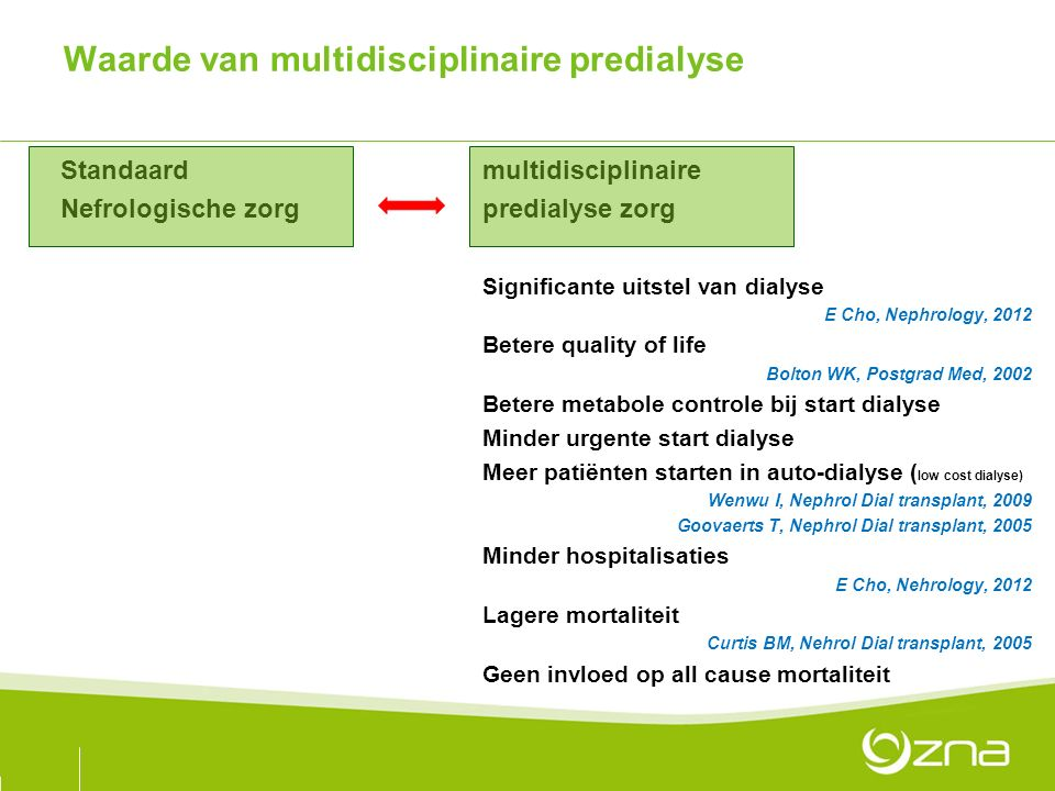 Waarde van multidisciplinaire predialyse Standaardmultidisciplinaire Nefrologische zorgpredialyse zorg Significante uitstel van dialyse E Cho, Nephrology, 2012 Betere quality of life Bolton WK, Postgrad Med, 2002 Betere metabole controle bij start dialyse Minder urgente start dialyse Meer patiënten starten in auto-dialyse ( low cost dialyse) Wenwu I, Nephrol Dial transplant, 2009 Goovaerts T, Nephrol Dial transplant, 2005 Minder hospitalisaties E Cho, Nehrology, 2012 Lagere mortaliteit Curtis BM, Nehrol Dial transplant, 2005 Geen invloed op all cause mortaliteit
