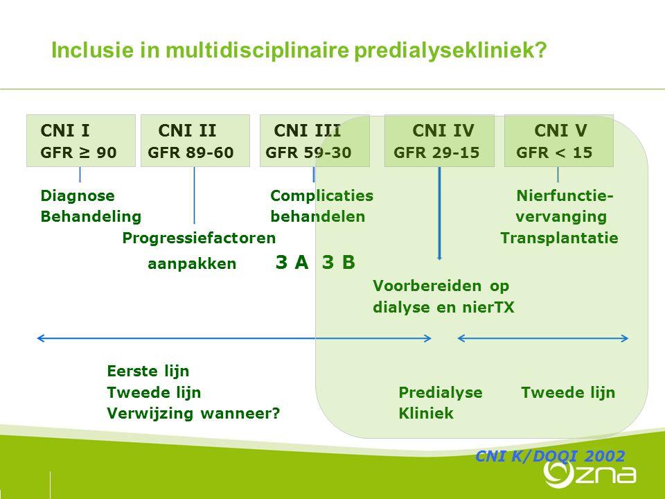 Inclusie in multidisciplinaire predialysekliniek.