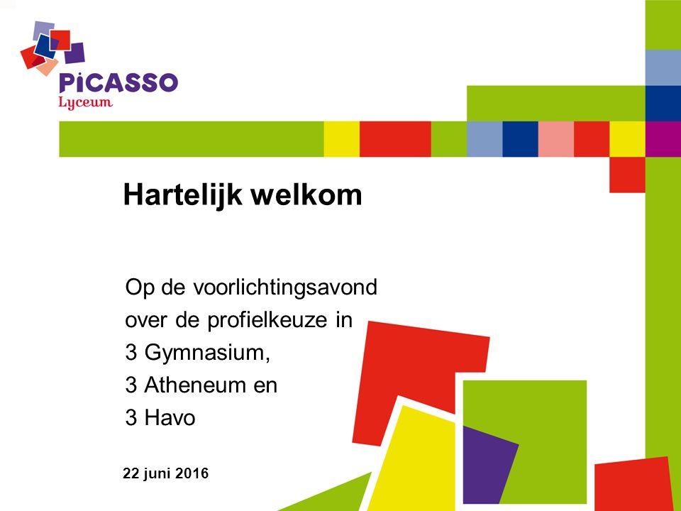 Hartelijk welkom Op de voorlichtingsavond over de profielkeuze in 3 Gymnasium, 3 Atheneum en 3 Havo 22 juni 2016