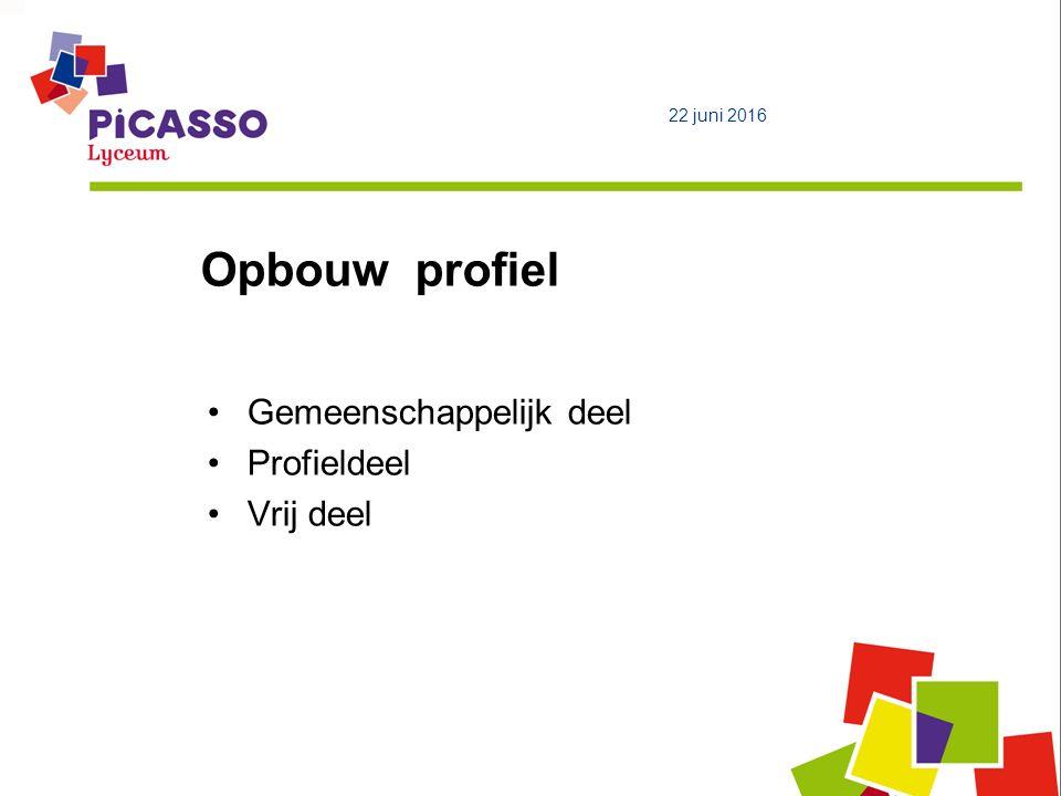 Opbouw profiel Gemeenschappelijk deel Profieldeel Vrij deel 22 juni 2016