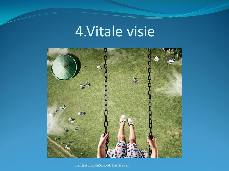 4.Vitale visie LeiderschapinSchool/LucGreven