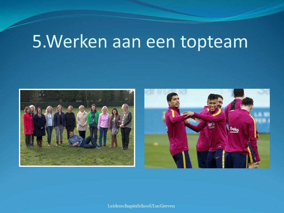 5.Werken aan een topteam LeiderschapinSchool/LucGreven