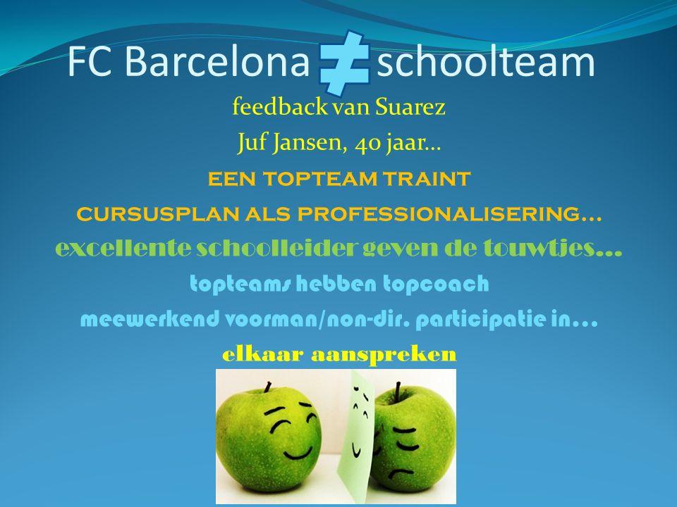 FC Barcelona schoolteam feedback van Suarez Juf Jansen, 40 jaar… een topteam traint cursusplan als professionalisering… excellente schoolleider geven