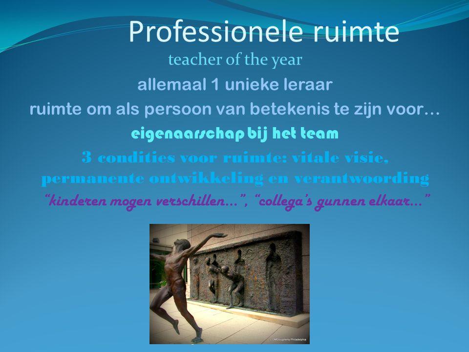 Professionele ruimte teacher of the year allemaal 1 unieke leraar ruimte om als persoon van betekenis te zijn voor… eigenaarschap bij het team 3 condi