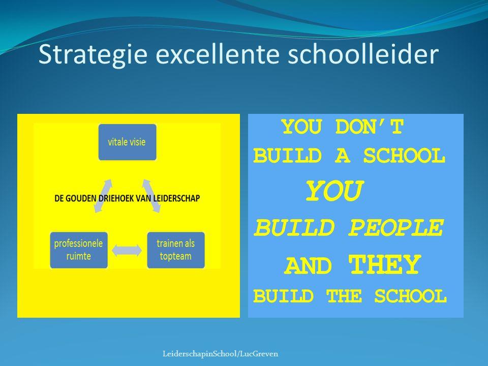 Strategie excellente schoolleider YOU DON'T BUILD A SCHOOL YOU BUILD PEOPLE AND THEY BUILD THE SCHOOL LeiderschapinSchool/LucGreven