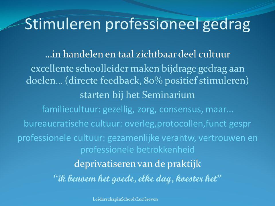 Stimuleren professioneel gedrag …in handelen en taal zichtbaar deel cultuur excellente schoolleider maken bijdrage gedrag aan doelen… (directe feedbac