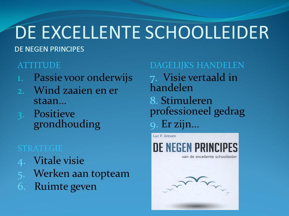DE EXCELLENTE SCHOOLLEIDER DE NEGEN PRINCIPES ATTITUDE 1. Passie voor onderwijs 2. Wind zaaien en er staan… 3. Positieve grondhouding STRATEGIE 4. Vit