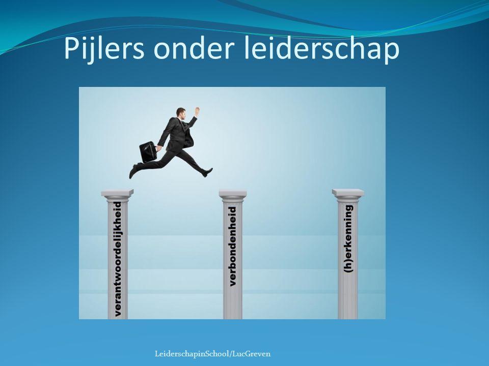 Pijlers onder leiderschap LeiderschapinSchool/LucGreven