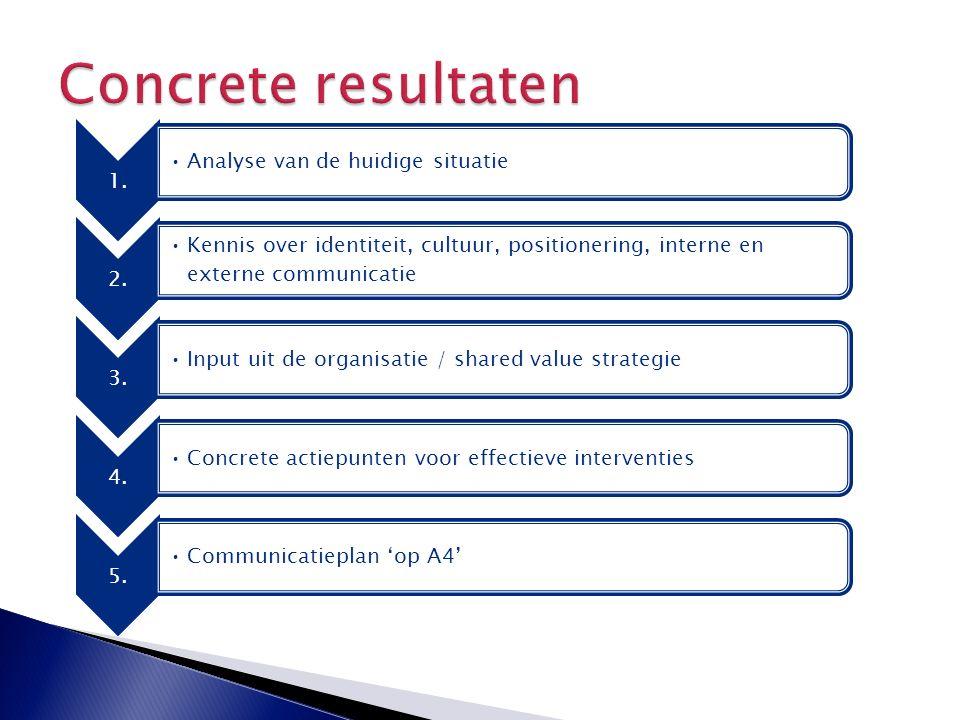 Onderwijs en organisatie deskundige Communicatie deskundige Sterke samenwerking.