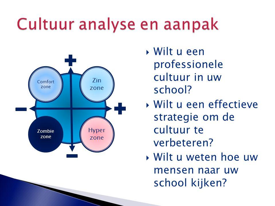  Wilt u een professionele cultuur in uw school?  Wilt u een effectieve strategie om de cultuur te verbeteren?  Wilt u weten hoe uw mensen naar uw s
