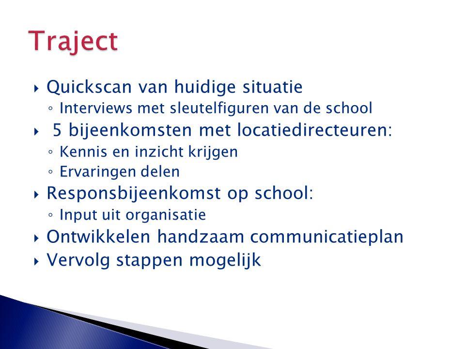 Op eigen school locatie Quickscan Respons bijeenkomst Hulp bij implementatie (facultatief) Op externe locatie Identiteit & Cultuur Interne communicatie Externe communicatie Communicatie plan Tijdslijn Kick off