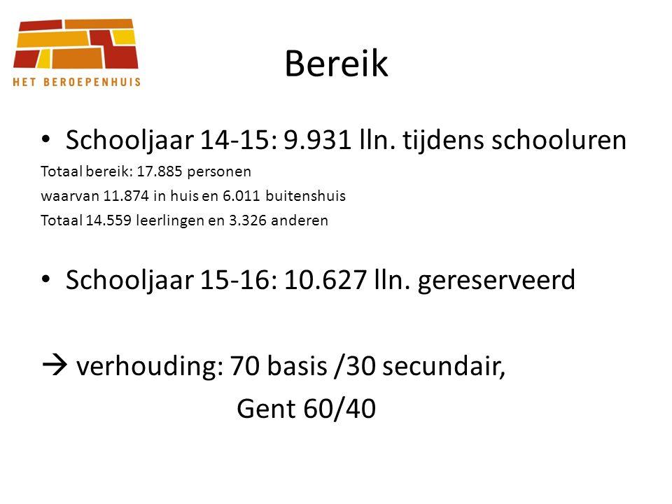 Bereik Schooljaar 14-15: 9.931 lln. tijdens schooluren Totaal bereik: 17.885 personen waarvan 11.874 in huis en 6.011 buitenshuis Totaal 14.559 leerli