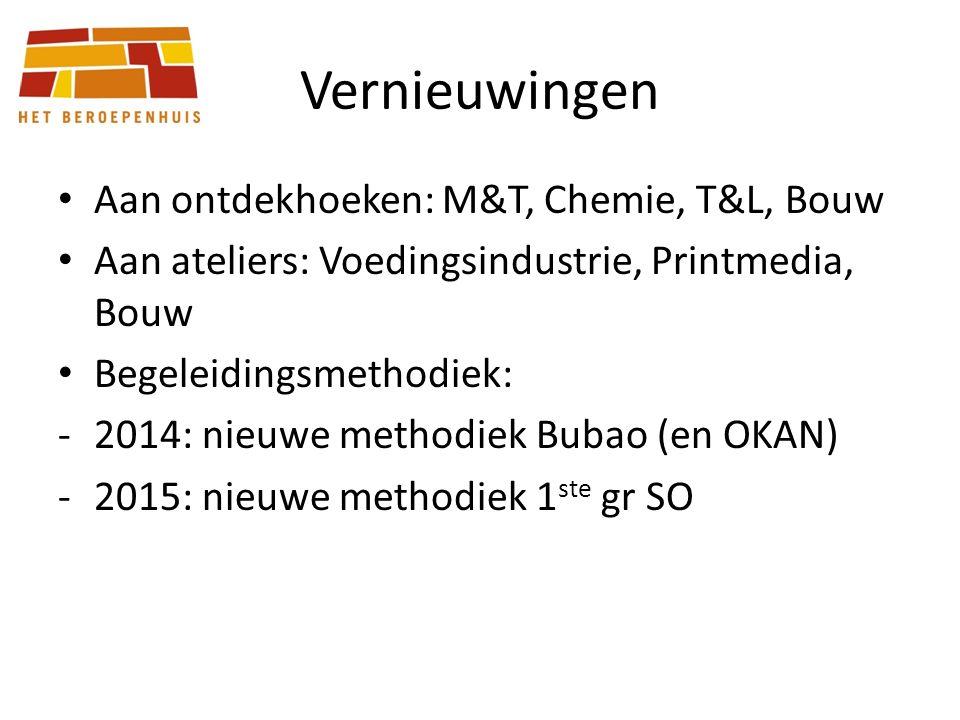 Vernieuwingen Aan ontdekhoeken: M&T, Chemie, T&L, Bouw Aan ateliers: Voedingsindustrie, Printmedia, Bouw Begeleidingsmethodiek: -2014: nieuwe methodiek Bubao (en OKAN) -2015: nieuwe methodiek 1 ste gr SO