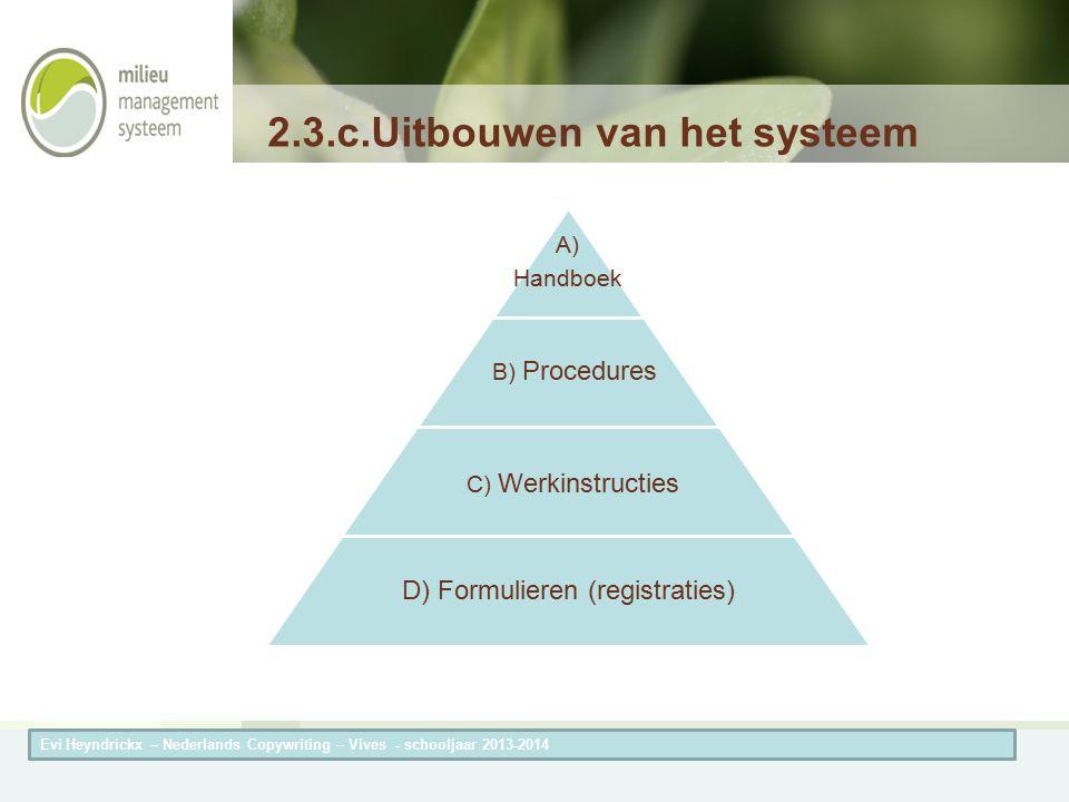 Herneming van de titel van de presentatieAuteur van de presentatie 2.3.c.Uitbouwen van het systeem A) Handboek B) Procedures C) Werkinstructies D) For