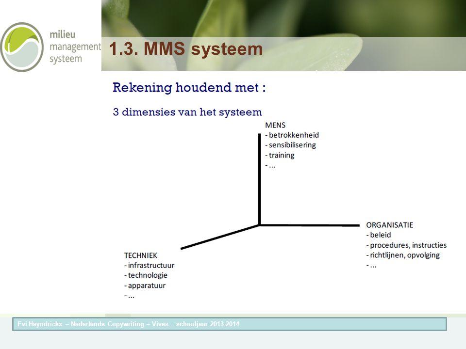 Herneming van de titel van de presentatieAuteur van de presentatie 1.3. MMS systeem Evi Heyndrickx – Nederlands Copywriting – Vives - schooljaar 2013-