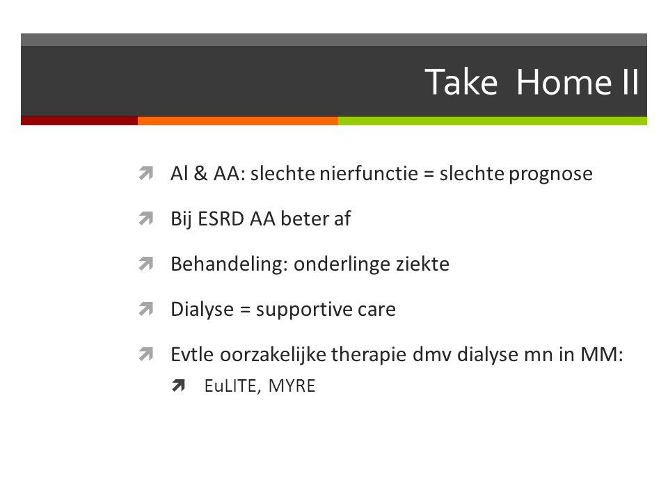 Take Home II  Al & AA: slechte nierfunctie = slechte prognose  Bij ESRD AA beter af  Behandeling: onderlinge ziekte  Dialyse = supportive care  Evtle oorzakelijke therapie dmv dialyse mn in MM:  EuLITE, MYRE