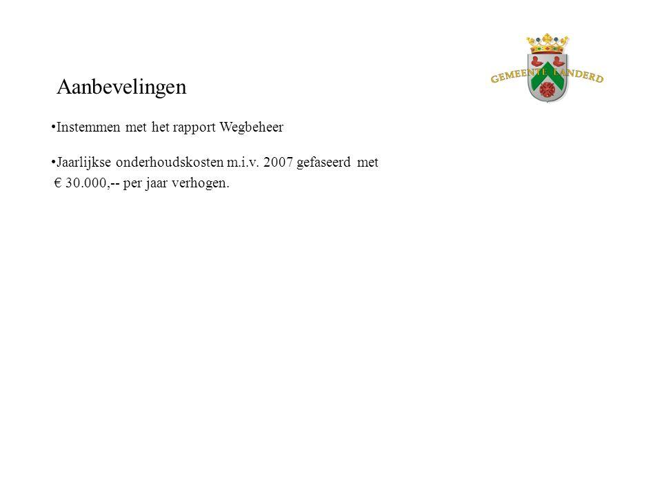 Aanbevelingen Instemmen met het rapport Wegbeheer Jaarlijkse onderhoudskosten m.i.v. 2007 gefaseerd met € 30.000,-- per jaar verhogen.