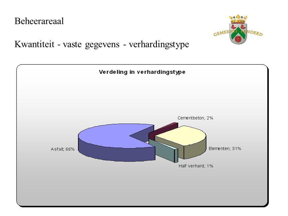 Alternatieven Verhogen storting naar € 512.150,-- Storting niet verhogen, meerjarenplan wel uitvoeren benodigde storting vanaf 2012 bedraagd € 544.725,-- Storting niet verhogen, meerjarenplan aanpassen Storting gefaseerd verhogen met € 30.000,-- per jaar benodigde storting vanaf 2012 bedraagd € 522.205,--