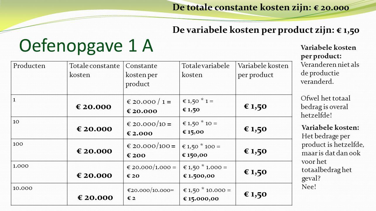 OEFENOPGAVE 1B Bestudeer de ingevulde tabel van opgave 1A nog eens goed.