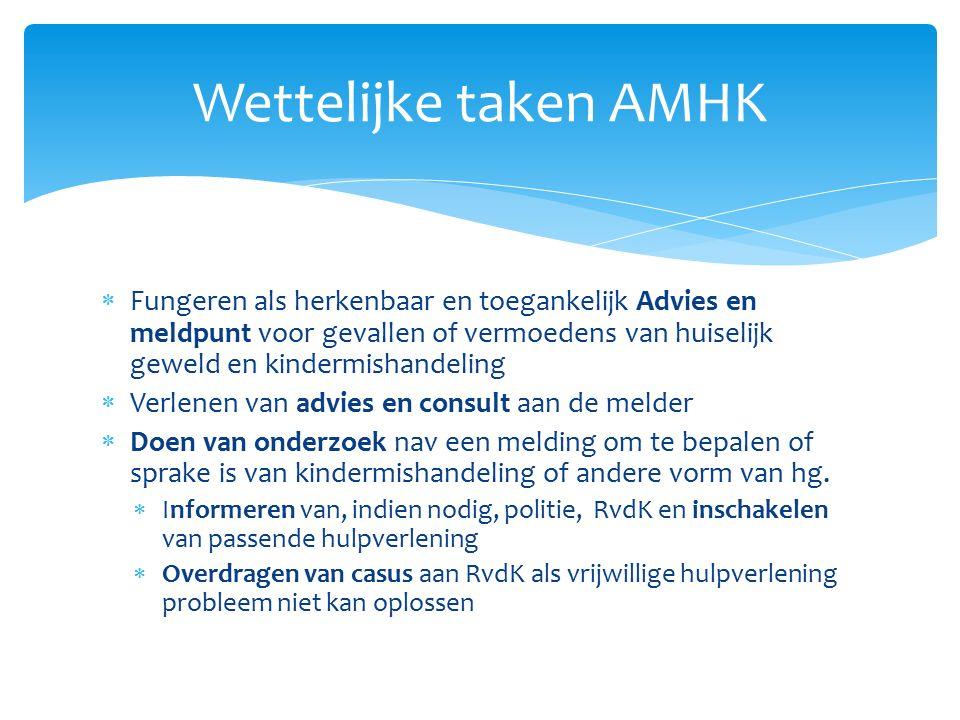 Procesmodel voor de uitvoering van de wettelijke taken van het AMHK