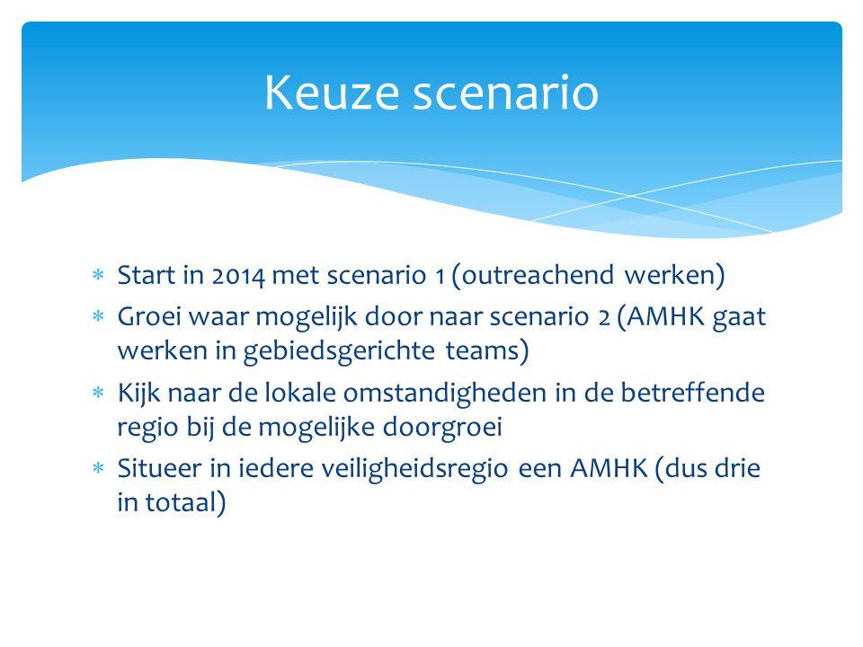 AMHK en SAVE  Save = samen veilig => outreachende werkwijze van (afgeslankte/vernieuwde) BJZ, samen met andere partners zoals: Raad, WSG, EKC  Save = JB, JR en dranghulp in het vrijwillige kader (voorwaardelijke hulpverlening) (=BJZ)  Advies: samenspel tussen AMHK en Save, sociale wijkteams en andere samenwerkingspartners is noodzakelijk.
