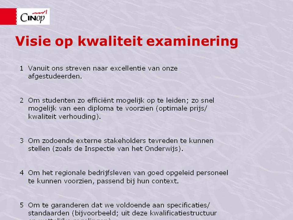 Inkopen Afnemen Beoordelen Examencyclus Evalueren Opstellen Examen- plan Beleid & Organisatie .