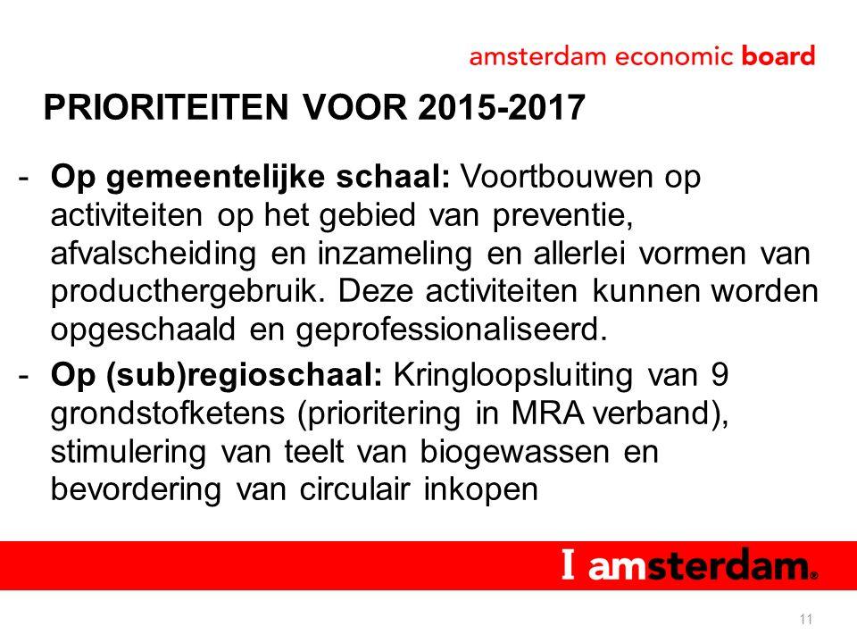 PRIORITEITEN VOOR 2015-2017 -Op gemeentelijke schaal: Voortbouwen op activiteiten op het gebied van preventie, afvalscheiding en inzameling en allerlei vormen van producthergebruik.