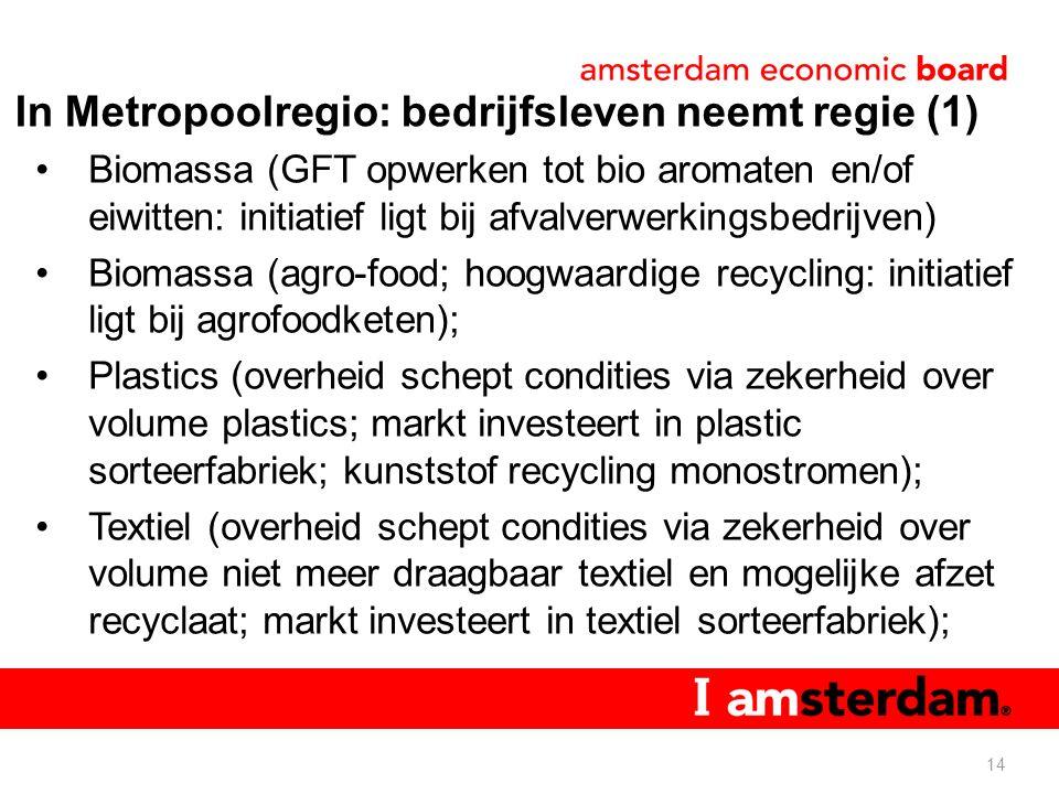 In Metropoolregio: bedrijfsleven neemt regie (1) Biomassa (GFT opwerken tot bio aromaten en/of eiwitten: initiatief ligt bij afvalverwerkingsbedrijven) Biomassa (agro-food; hoogwaardige recycling: initiatief ligt bij agrofoodketen); Plastics (overheid schept condities via zekerheid over volume plastics; markt investeert in plastic sorteerfabriek; kunststof recycling monostromen); Textiel (overheid schept condities via zekerheid over volume niet meer draagbaar textiel en mogelijke afzet recyclaat; markt investeert in textiel sorteerfabriek); 14
