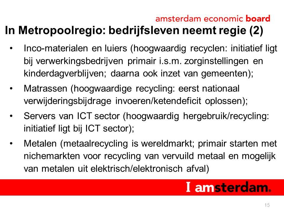In Metropoolregio: bedrijfsleven neemt regie (2) Inco-materialen en luiers (hoogwaardig recyclen: initiatief ligt bij verwerkingsbedrijven primair i.s.m.