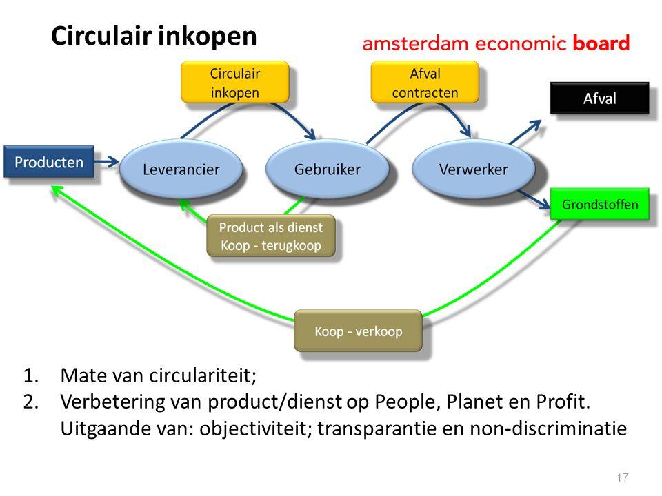 17 1.Mate van circulariteit; 2.Verbetering van product/dienst op People, Planet en Profit.