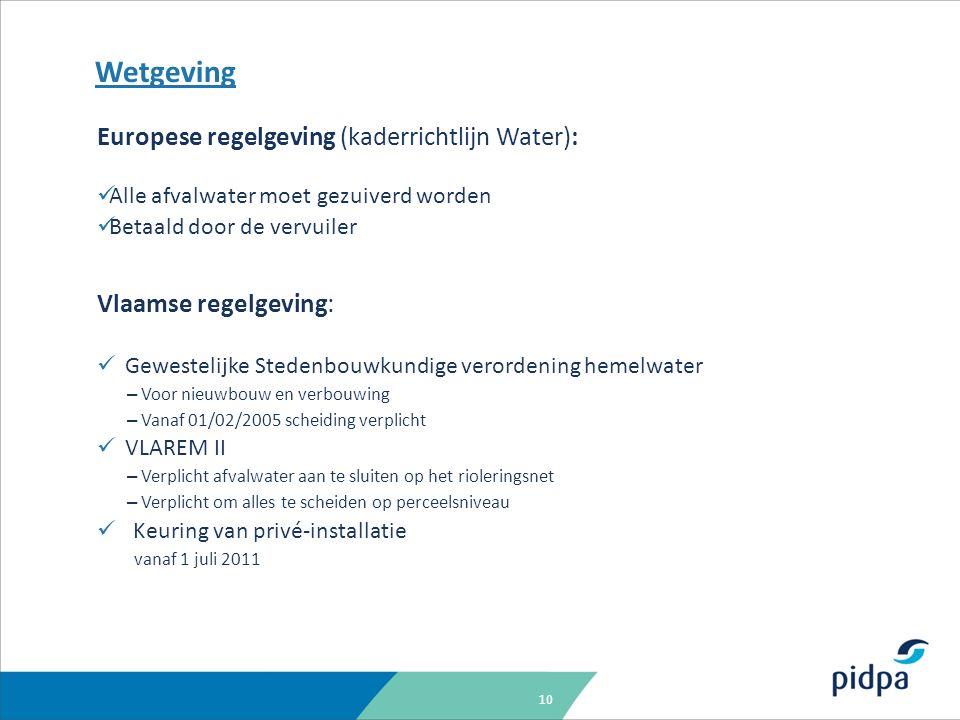 10 Wetgeving Europese regelgeving (kaderrichtlijn Water): Alle afvalwater moet gezuiverd worden Betaald door de vervuiler Vlaamse regelgeving: Geweste
